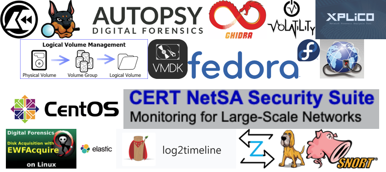 Linux Forensics Tools Repository - LiFTeR